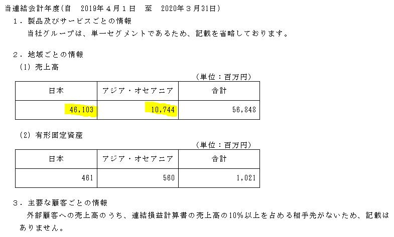 f:id:umimizukonoha:20210428235719p:plain