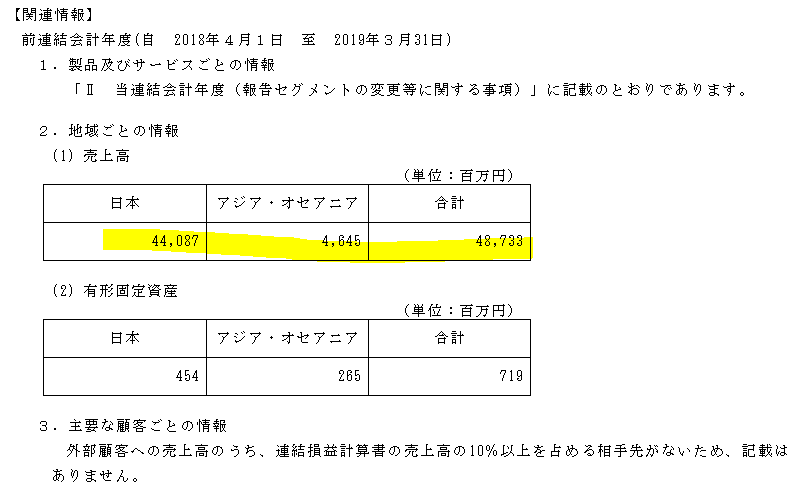 f:id:umimizukonoha:20210428235943p:plain