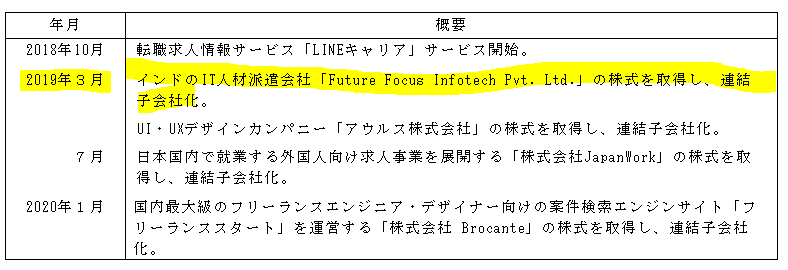 f:id:umimizukonoha:20210429000127p:plain