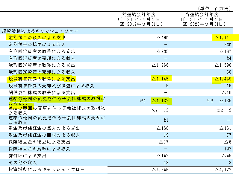 f:id:umimizukonoha:20210429012307p:plain