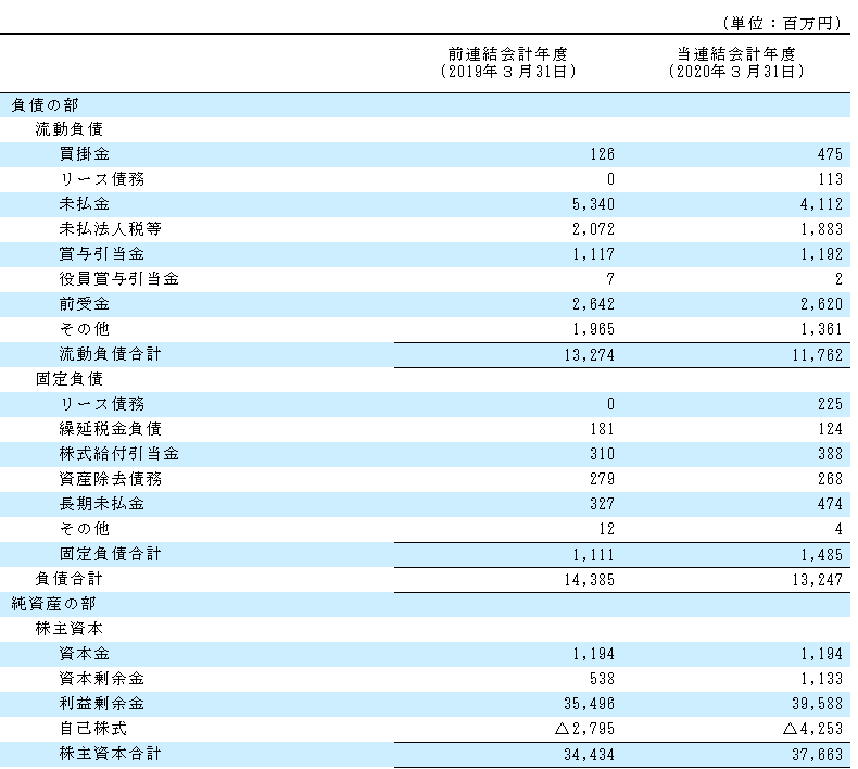 f:id:umimizukonoha:20210429014345p:plain