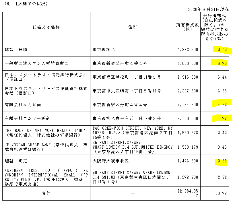 f:id:umimizukonoha:20210429020603p:plain