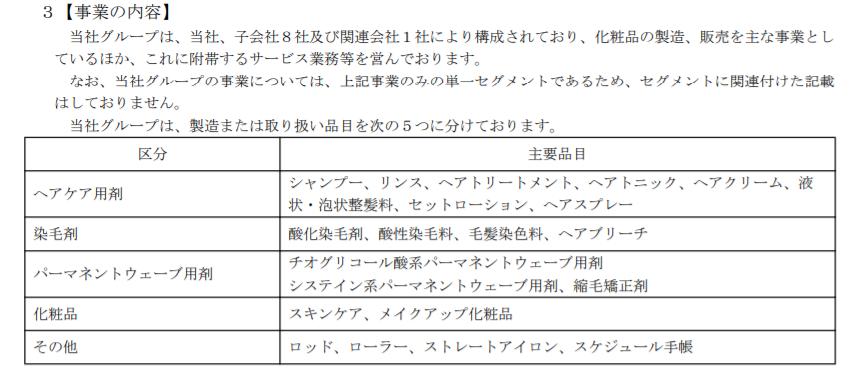 f:id:umimizukonoha:20210501210853p:plain