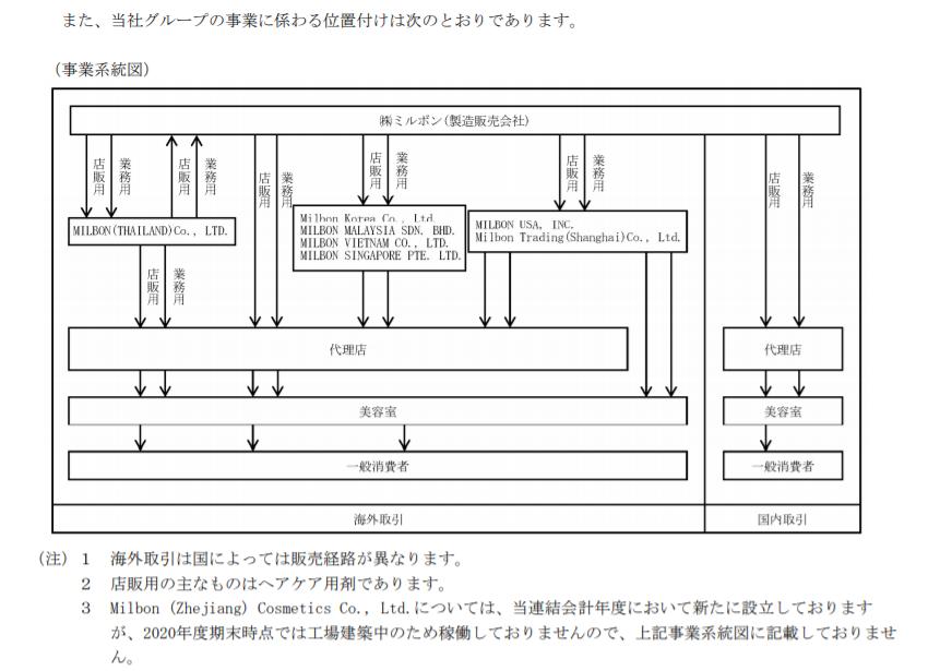 f:id:umimizukonoha:20210501210955p:plain
