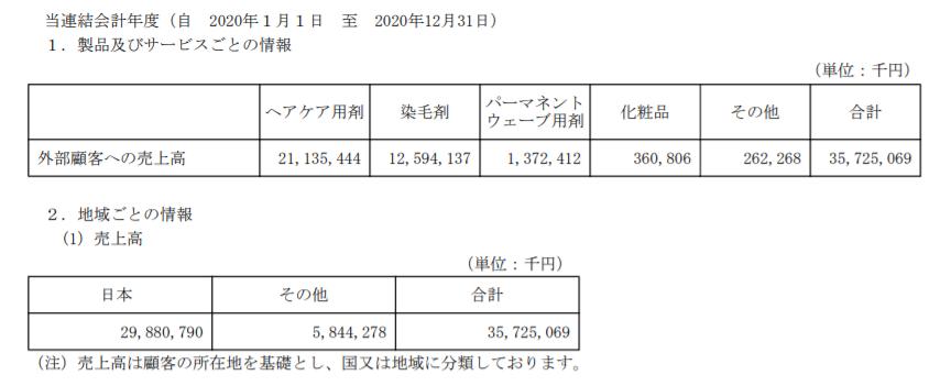 f:id:umimizukonoha:20210501223503p:plain