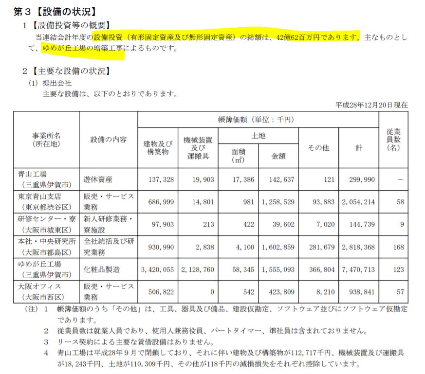 f:id:umimizukonoha:20210502005412p:plain