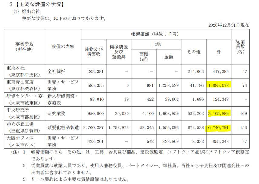 f:id:umimizukonoha:20210502020827p:plain