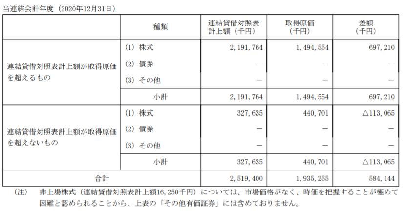f:id:umimizukonoha:20210502021604p:plain