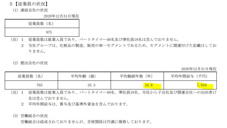 f:id:umimizukonoha:20210502023247p:plain