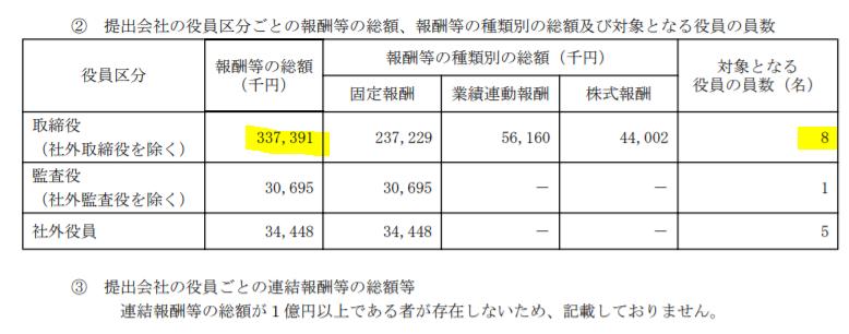 f:id:umimizukonoha:20210502023505p:plain
