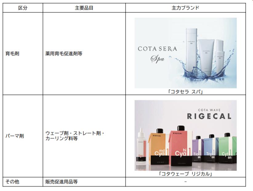 f:id:umimizukonoha:20210502145309p:plain