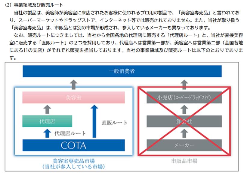 f:id:umimizukonoha:20210502145342p:plain