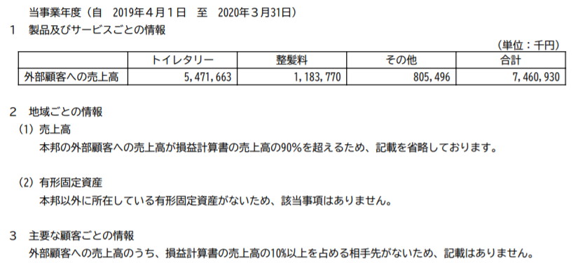 f:id:umimizukonoha:20210502215728p:plain