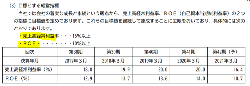 f:id:umimizukonoha:20210502221225p:plain