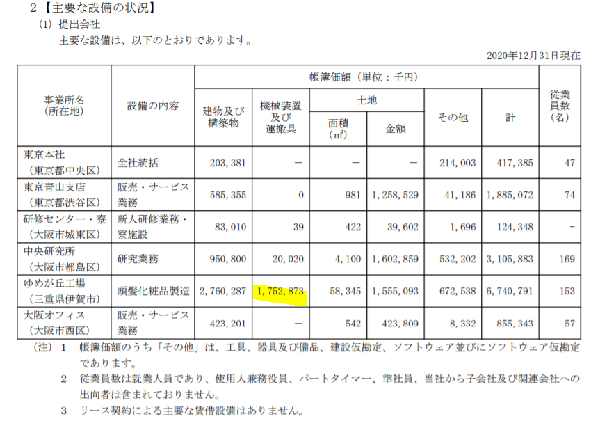 f:id:umimizukonoha:20210503213702p:plain
