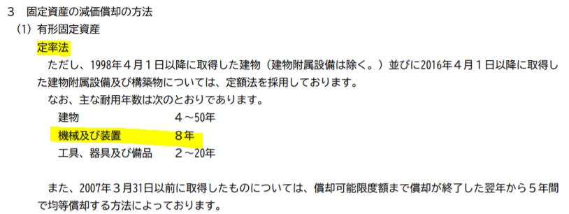 f:id:umimizukonoha:20210503223246p:plain