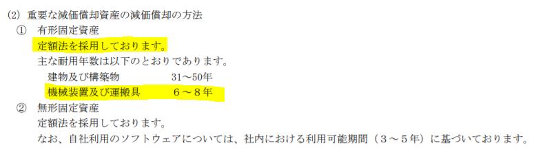 f:id:umimizukonoha:20210503223326p:plain