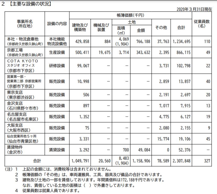 f:id:umimizukonoha:20210503231053p:plain