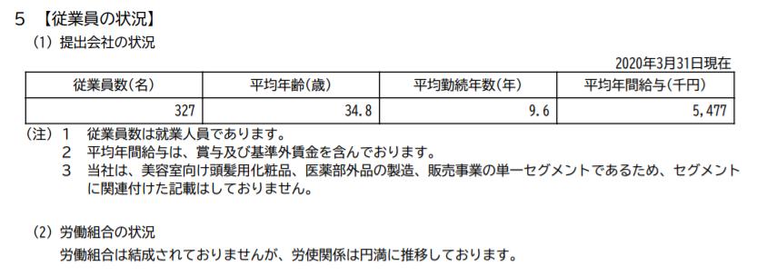 f:id:umimizukonoha:20210503232923p:plain