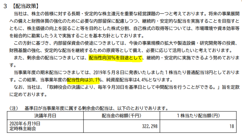 f:id:umimizukonoha:20210503235646p:plain