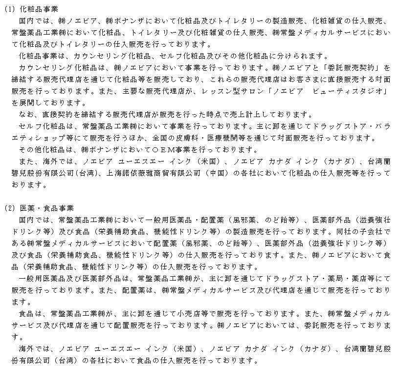f:id:umimizukonoha:20210507215209p:plain