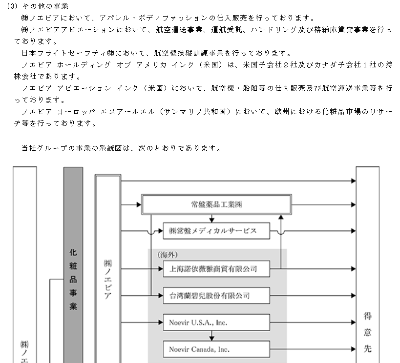 f:id:umimizukonoha:20210507215258p:plain