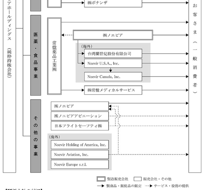 f:id:umimizukonoha:20210507215332p:plain