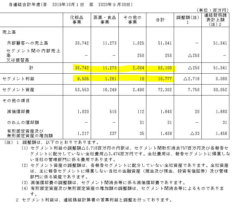 f:id:umimizukonoha:20210507220502p:plain