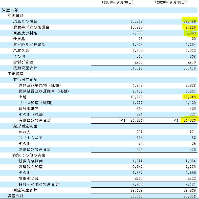 f:id:umimizukonoha:20210507230201p:plain