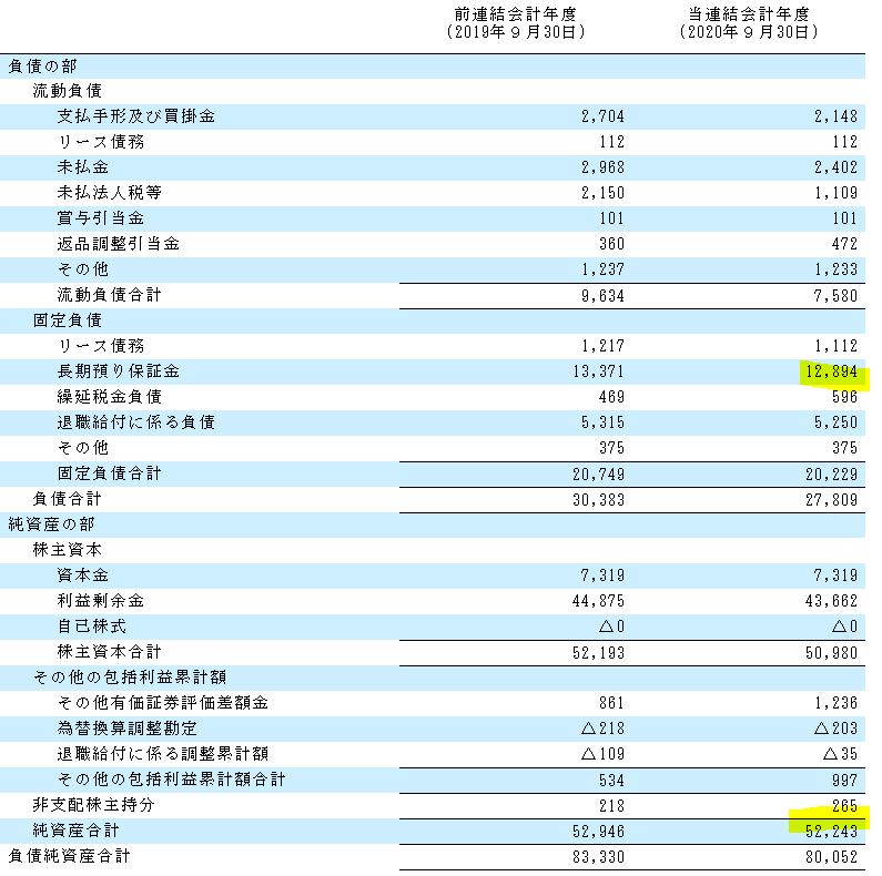 f:id:umimizukonoha:20210508000111p:plain
