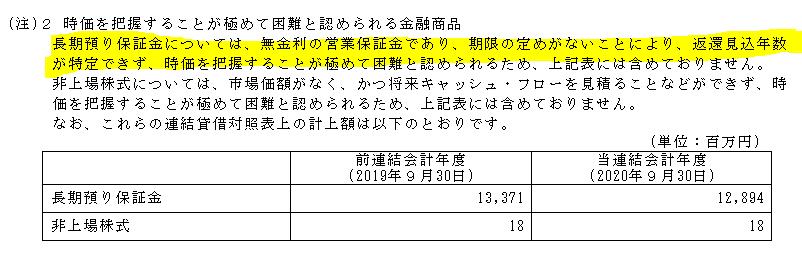 f:id:umimizukonoha:20210508000939p:plain