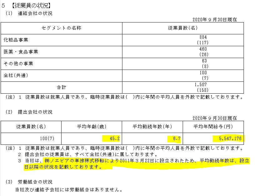 f:id:umimizukonoha:20210508001851p:plain