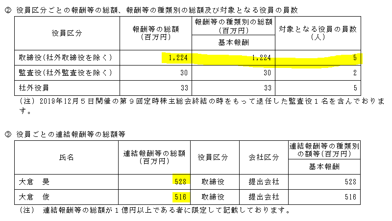 f:id:umimizukonoha:20210508002337p:plain