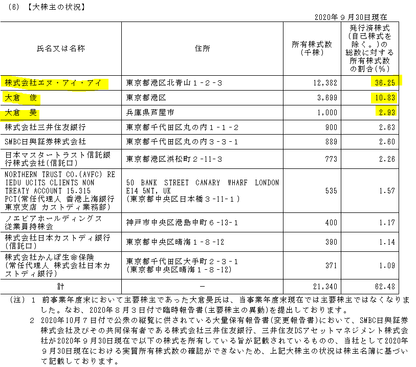 f:id:umimizukonoha:20210508003428p:plain