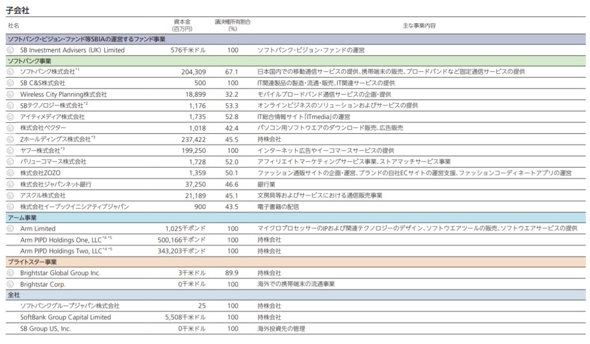 f:id:umimizukonoha:20210514011115p:plain