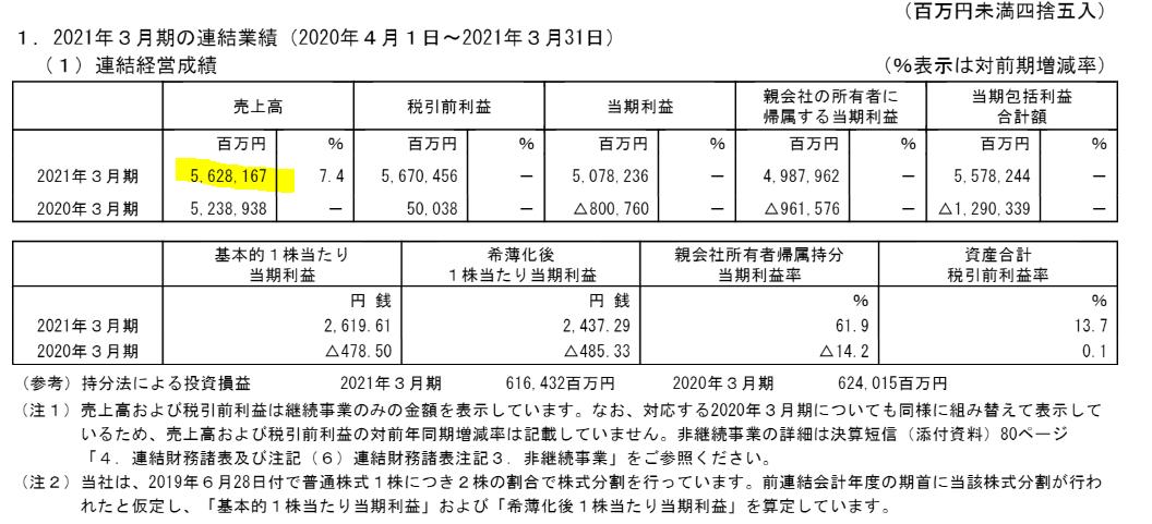 f:id:umimizukonoha:20210514214042p:plain