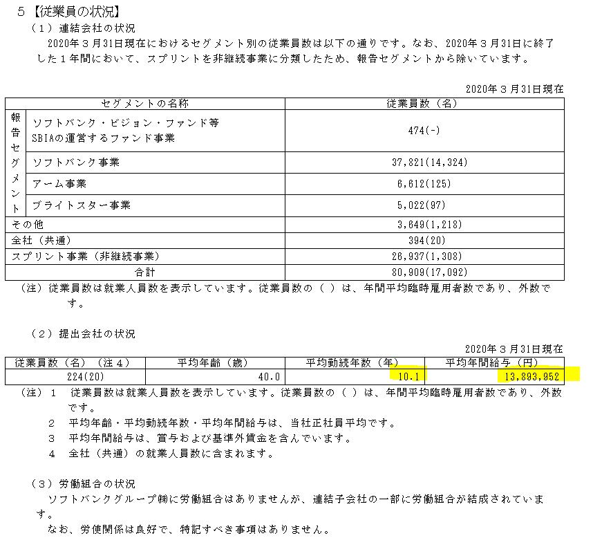 f:id:umimizukonoha:20210515210151p:plain