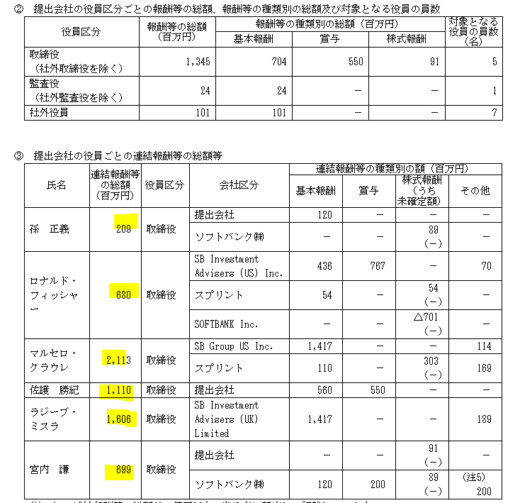 f:id:umimizukonoha:20210515210847p:plain
