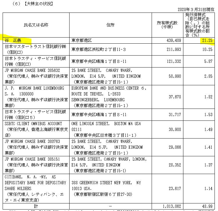 f:id:umimizukonoha:20210515213615p:plain