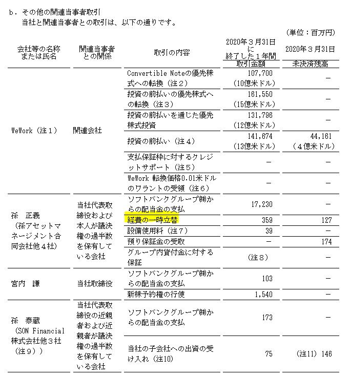 f:id:umimizukonoha:20210515214434p:plain
