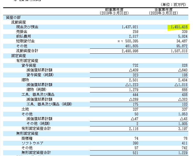 f:id:umimizukonoha:20210515223452p:plain