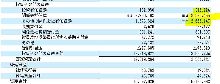 f:id:umimizukonoha:20210515223619p:plain