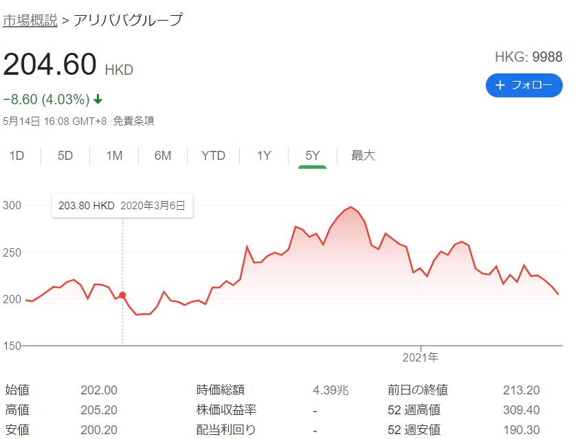 f:id:umimizukonoha:20210516011928p:plain
