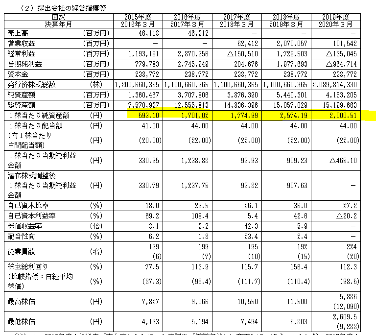 f:id:umimizukonoha:20210516030009p:plain