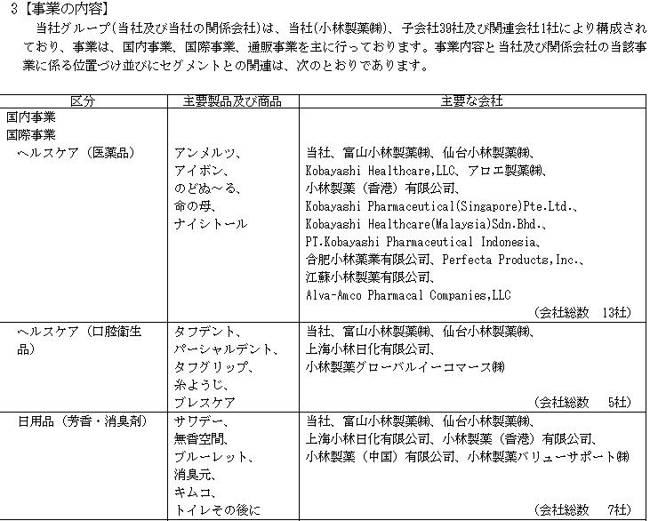 f:id:umimizukonoha:20210519040521p:plain