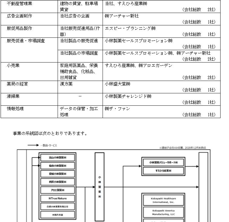 f:id:umimizukonoha:20210519040737p:plain