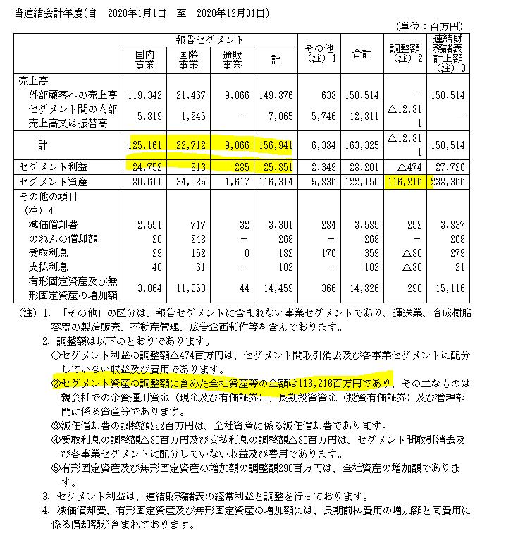f:id:umimizukonoha:20210519052747p:plain