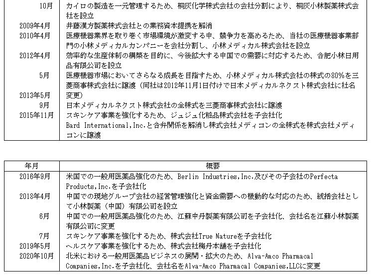 f:id:umimizukonoha:20210519054503p:plain