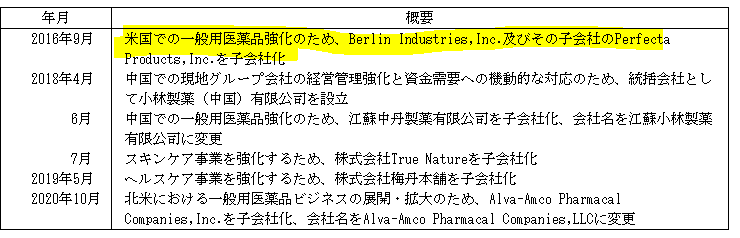 f:id:umimizukonoha:20210519062159p:plain
