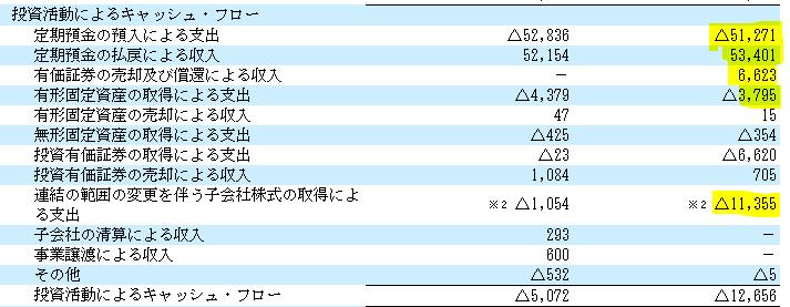f:id:umimizukonoha:20210520030530p:plain